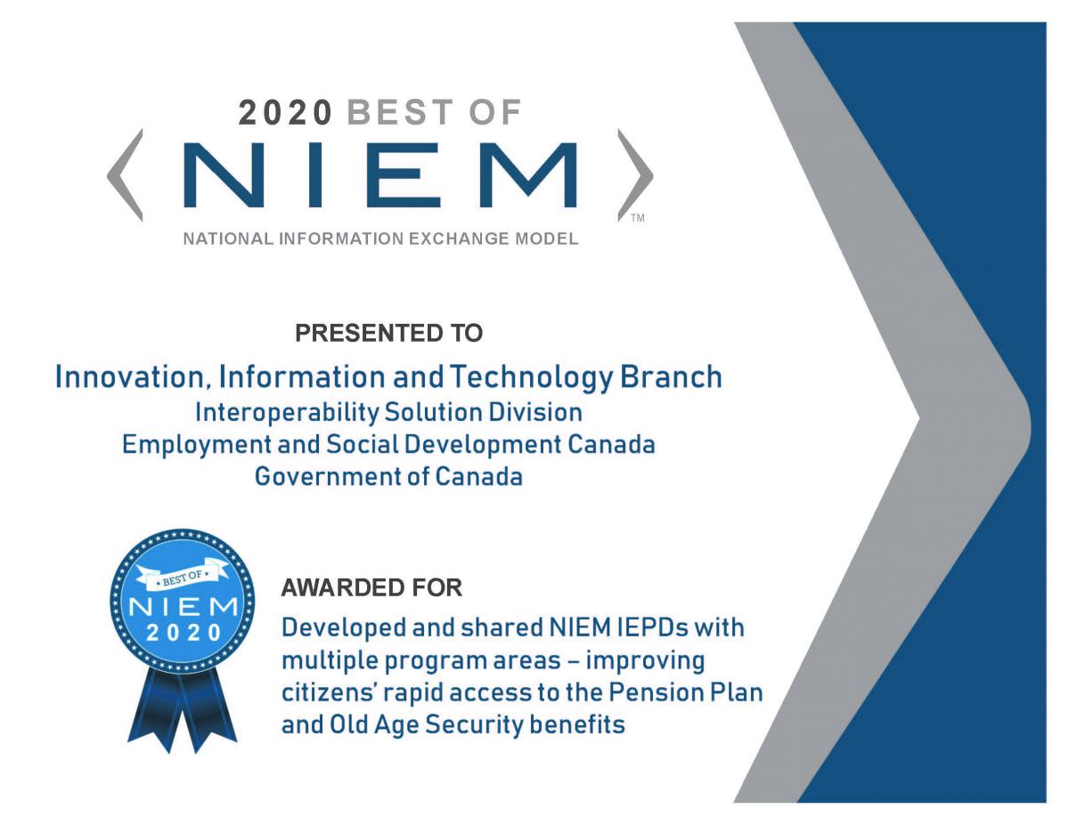 Innovation, Information and Technology Branch 	Interoperability Solution Division Employment and Social Development Canada